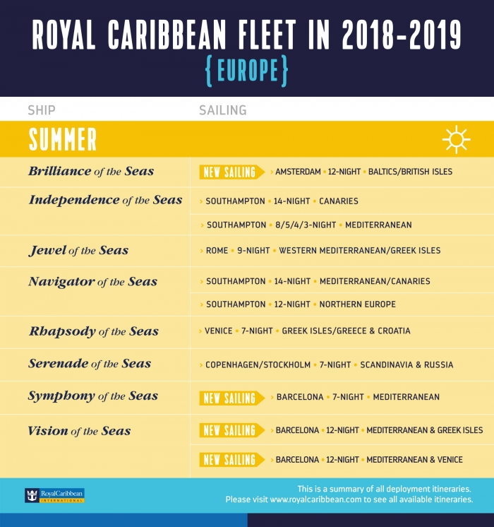 Royal Caribbean Announces New European Adventures For 2018