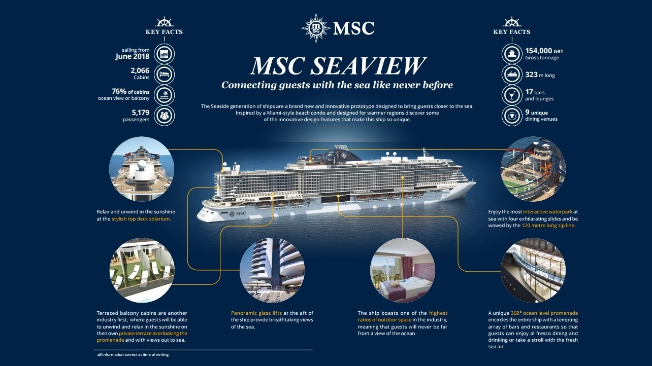 MSC Cruises viert tewaterlating van MSC Seaview – CRUISE ...